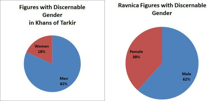 discernable-gender