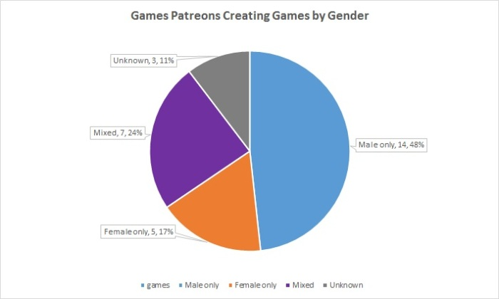 PATR-games2